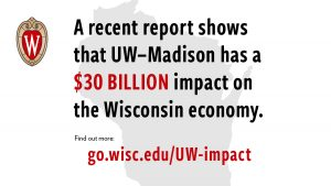 A recent report shows that UW–Madison has a $30 billion impact on the Wisconsin economy.